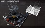 AoA Concept Liaison Satellite