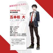 Masaru Gohonmatsu Profile