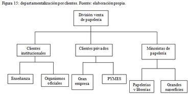 Funciondelaorganizacionenlaempresa18