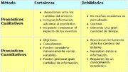Metodos de pronsotico