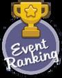Event Ranking