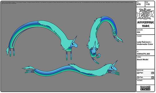 File:Modelsheet ladyrainicorn - underwatercolor.jpg