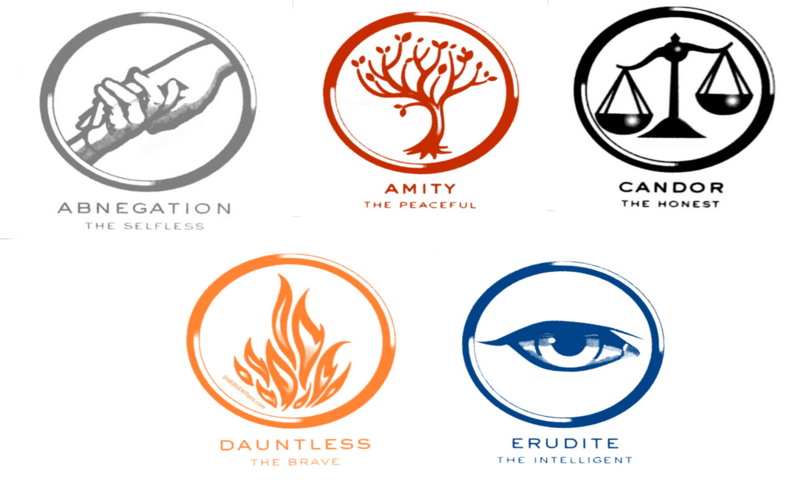Factions and their symbols in Divergent