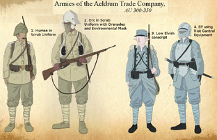 Soldiers of the ATC