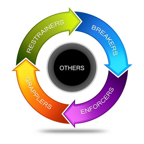File:Styles Wheel.png
