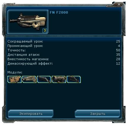 FN F2000 характеристики