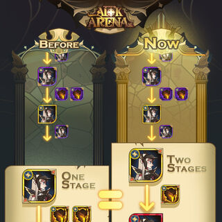 The new ascension system compared to the old system.