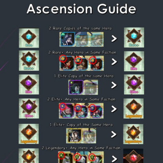 An old guide of the old ascension system.