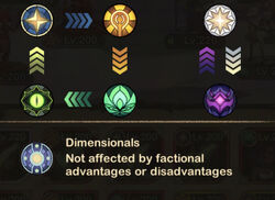 Faction Bonuses