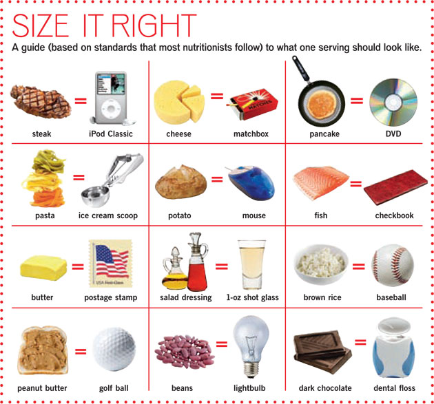 Size It Right Food