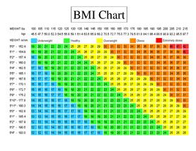 Standard-BMI-chart