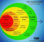 Comfort-zone-and-others