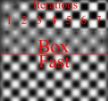Fast Vs Box 01