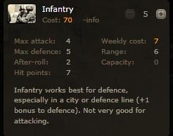 Infantry info