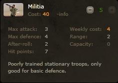 File:Militia info.jpg