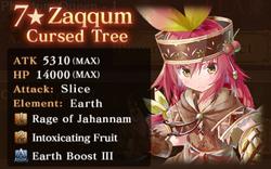 NR Zaqqum Reward