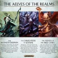 The Aelves of the Mortal Realms