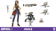 Character sheet - Joule