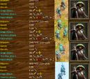 Doppelsoldner