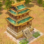 China - confusian temple