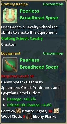 Craft peerless broadhead spear