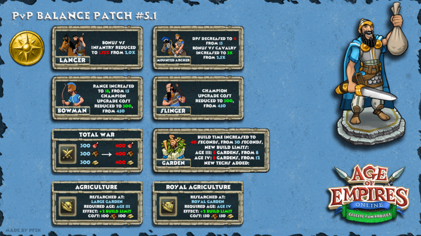 PvP Patches (Project Celeste) | Age of Empires Online Wiki | FANDOM
