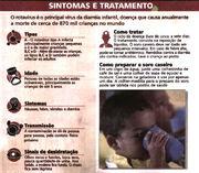 Resumo rotavírus