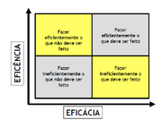 Eficacia-e-eficiencia