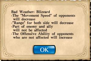 Blizzard en