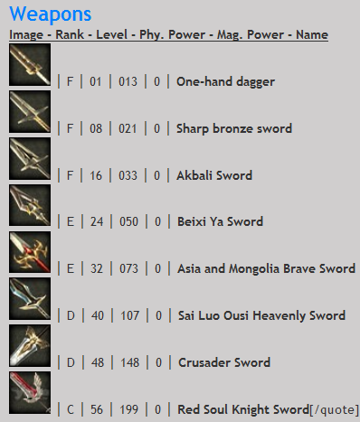File:Pally wepons.png