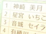 Aikatsu Ranking