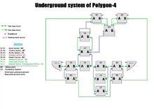 Underground system map