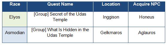 Udas underground quests