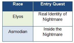 Nightmare quests