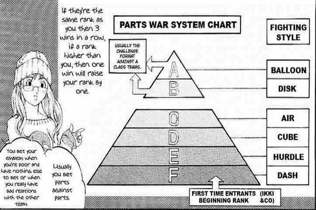 File:Parts War.jpg