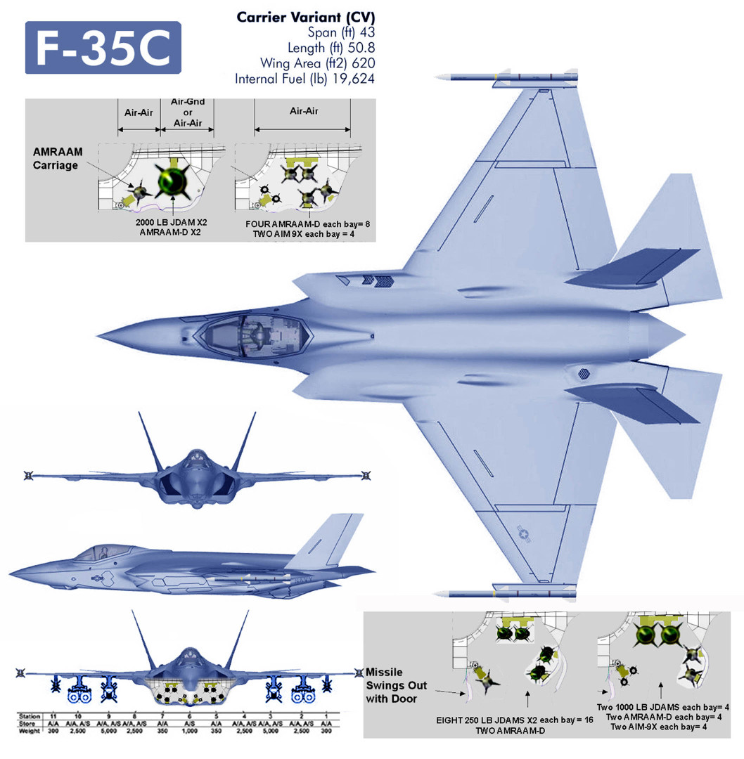 Image - F35 payload.jpg | Aircraft Wiki | FANDOM powered by Wikia