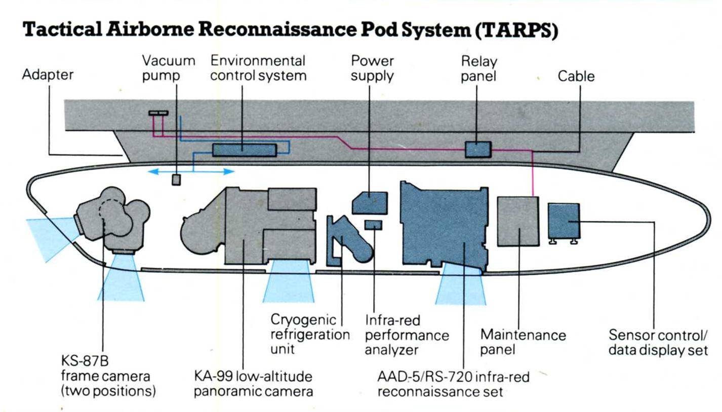 Imagini pentru Tactical Airborne Reconnaissance Pod System