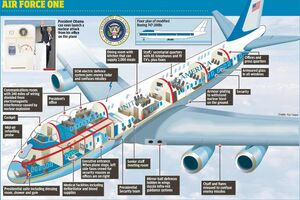 Air-Force-One-Layout