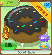 Donut table4