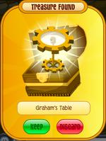 Graham'sTable