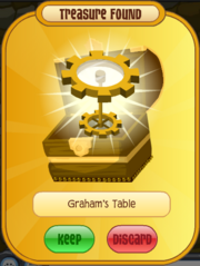 Graham's Table