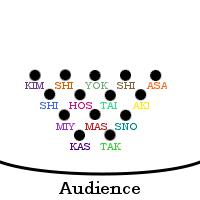 Kyuu-Stage