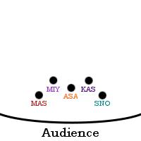 Tengoku-Stage