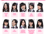 History: Team T