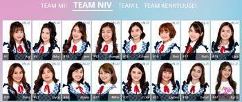 Team NIV February 2020