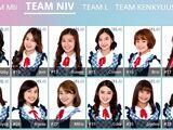 Team NIV