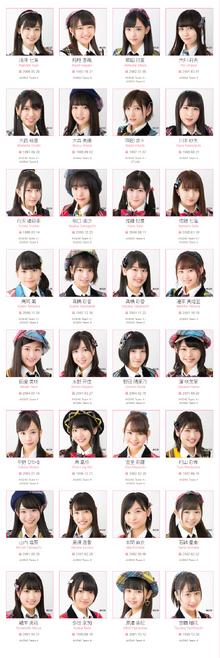 AKB48 Team 4 2018
