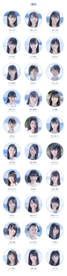 2018 STU48 1st Gen