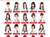 NGT48 1st Generation