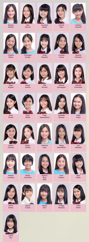 JKT48 Academy (2020)